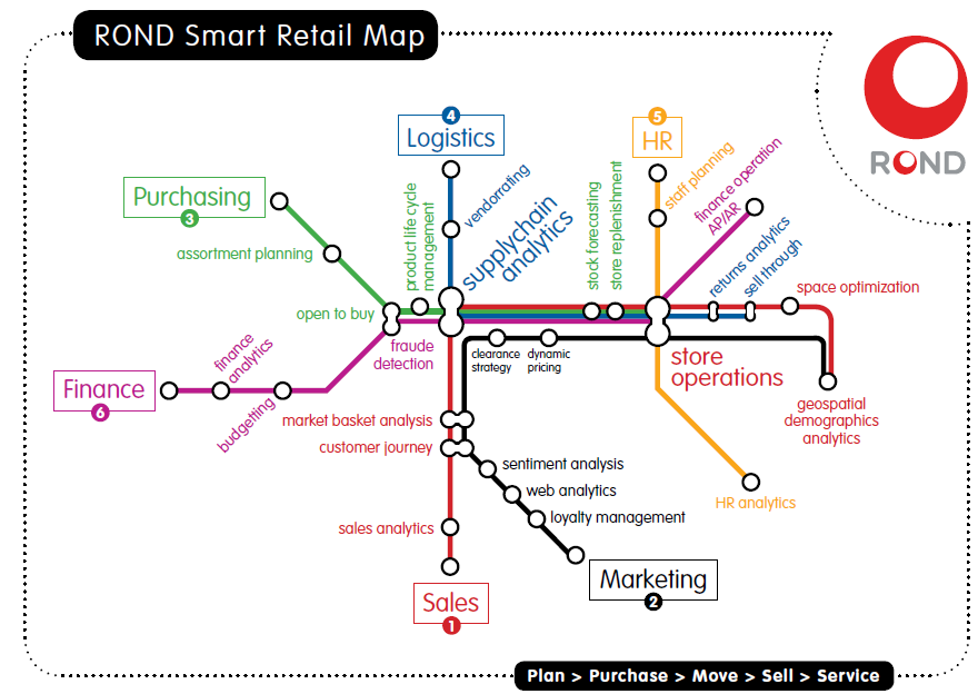smart retail map rond